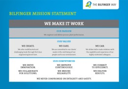 Bilfinger Mission Statement